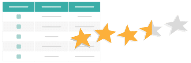 How to Easily Put Together a Review Site on WordPress